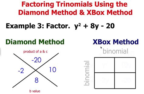 Factoring Trinomials (1x^2 + Bx  C) Using Diamond Method. Computer Engineering Undergraduate Rankings. Patient Satisfaction Survey Samples. Connecticut Homeowners Insurance. Salt Lake County Property Search. Forensics Psychology Degree Aging And Skin. Whirlpool Gold Refrigerator Warranty. Industrial Counting Scales Baucom Auto Sales. Argo Gold Mine And Mill Bucket Truck For Sale