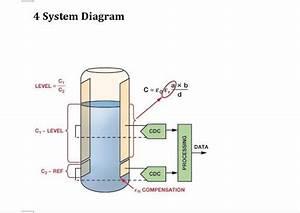 Df300 Capacitive Level Sensor Water Level Sensor Switch