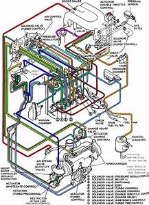Jeep Hoses Diagram