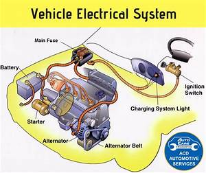 A Vehicle U2019s Electrical System Consists