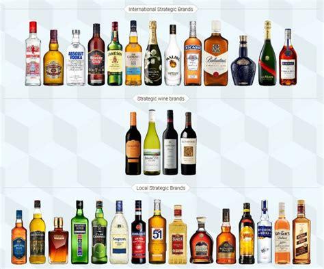 pernod ricard adresse si e pernod ricard non si nasconde la comunicazione dei valori