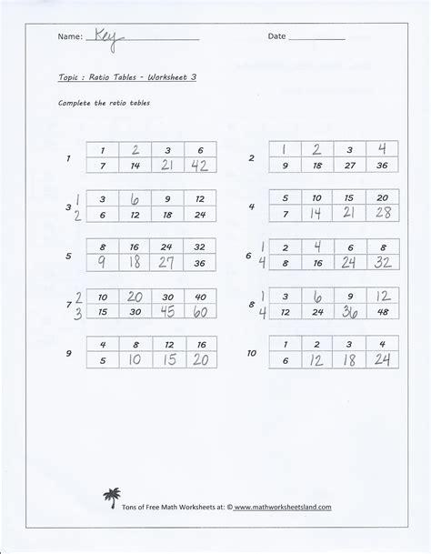 6th grade math worksheets ratios ratio worksheetsratio
