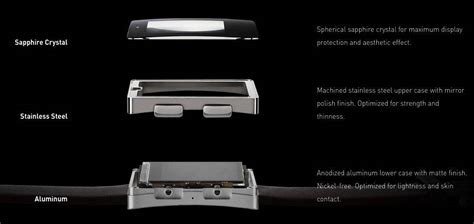 wellograph s wellness sapphire smart beats iwatch to market