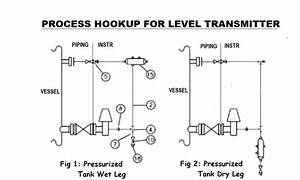What Is Instrument Hookup Drawing   U2013 Instrumentation