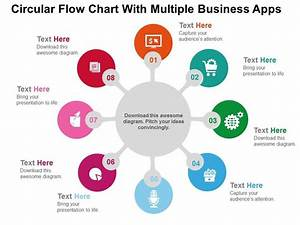 Circular Flow Chart With Multiple Business Apps Flat