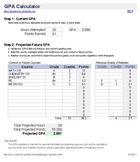calculating gpa worksheet abitlikethis