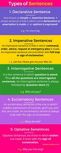 Types Of Sentences  Declarative Sentence  Imperative