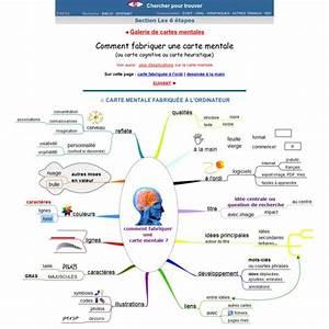 Faire Une Carte : comment faire une carte mentale pearltrees ~ Medecine-chirurgie-esthetiques.com Avis de Voitures