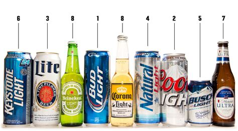 coors light beer alcohol content best cheap beers gear patrol