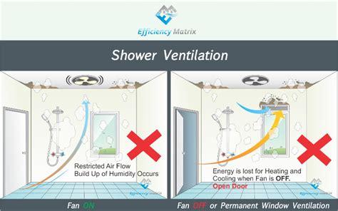 Shower Speaker Wiring Diagram by Backup Of Shower Ventilation Diagram 3 Side By Side 2 1