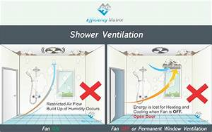 Backup Of Shower Ventilation Diagram 3 Side By Side 2  1