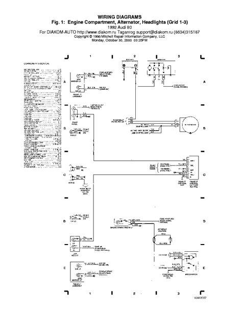 download car manuals pdf free 1988 audi 80 90 parental controls audi 100 200 1988 wiring diagrams sch service manual download schematics eeprom repair info