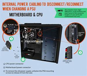Pc Power Supply Installation  U2013 How To Change  Replace Your