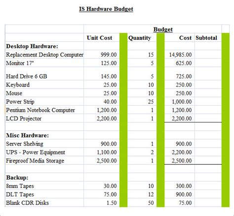 budget templates  samples examples format