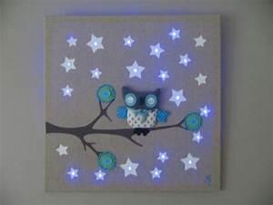 Cadre Lumineux Lettre : cadre lumineux chambre bebe visuel 2 ~ Teatrodelosmanantiales.com Idées de Décoration