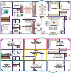 important tips for your feng shui living room elliott