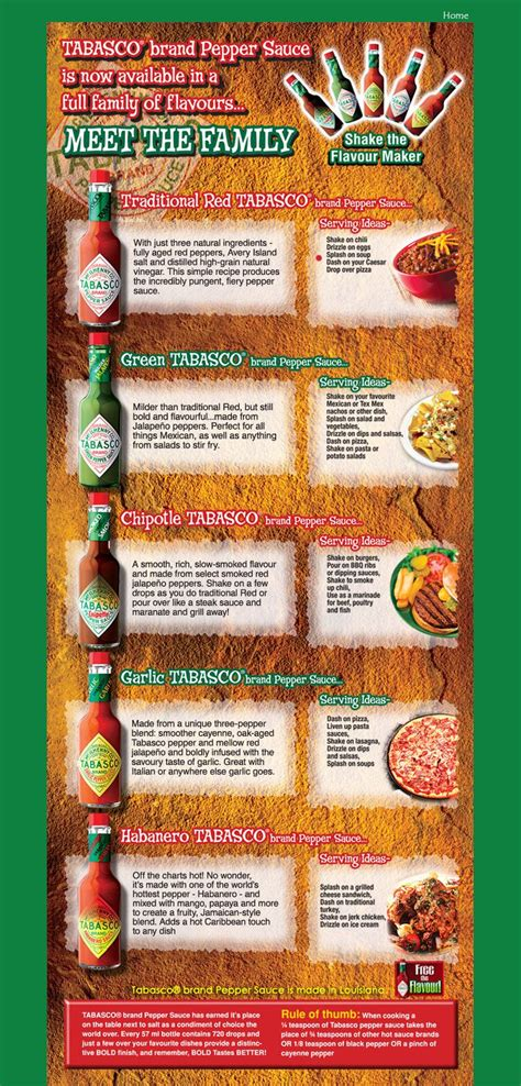 love of hot sauce love hot sauce foods and drinks pinterest hot sauce