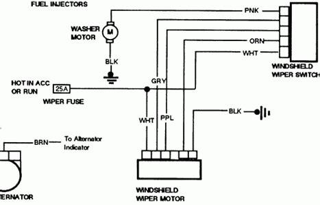 1994 chevy silverado wiring diagram wiring diagram and fuse box diagram