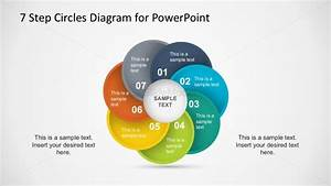 7 Business Steps In Circular Motion Powerpoint Template