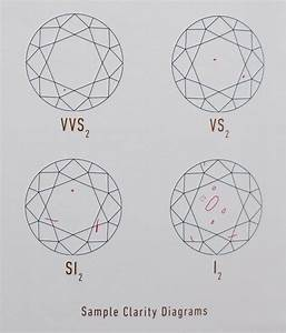 Diamond Ratings And The 4 C U0026 39 S Explained  In