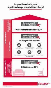 revenus locatifs quelles charges sont deductibles de vos With charges deductibles location meublee