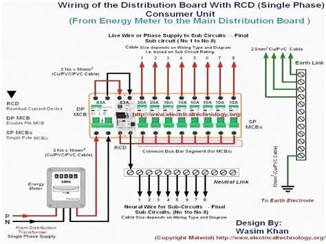 circuit breaker panel wiring diagram wiring forums