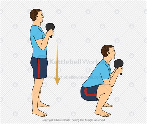 kettlebell squat goblet squats exercise deadlift exercises workouts benefits form conclusions