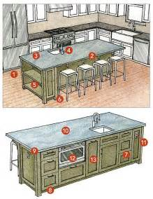 how to design a kitchen island with seating 13 tips to design a multi purpose kitchen island that will work for you your family and