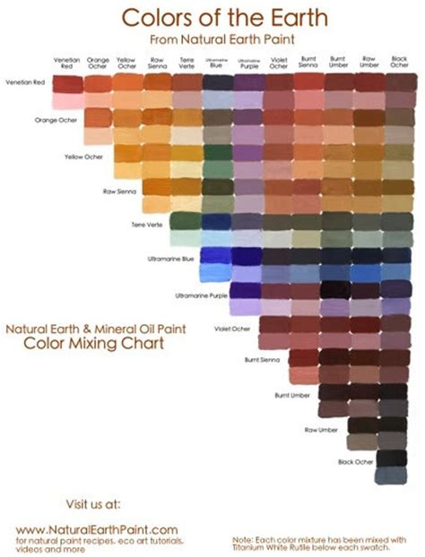 natural earth paint color mixing chart out of stock