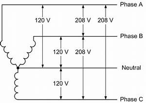 Electrical Wiring Diagrams 120 208v Receptacle : 208v single phase and 208v 3 phase oem panels ~ A.2002-acura-tl-radio.info Haus und Dekorationen