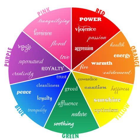 whats   color    color symbolism