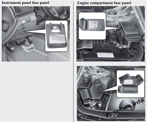 vehicle repair manual 2007 hyundai veracruz instrument cluster fuse box diagram gt hyundai veracruz ix55 2007 2012