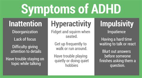 the best guide to adhd medications that will help you 280 | ADHD Medications