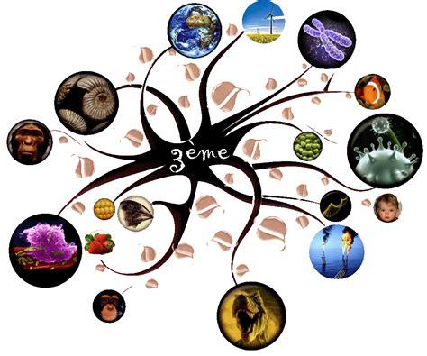 2225854270 histoire de la terre eme 3 232 me sciences et vie de la terre pour le coll 232 ge