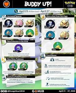 Pokémon Go Buddy Up Event Pokémon Go Hub