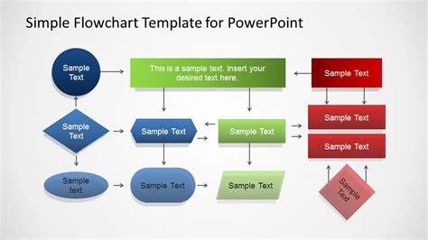process map powerpoint template rebocinfo