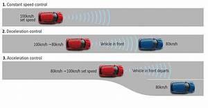 Adaptive Cruise Control : what is acc adaptive cruise control parkers ~ Medecine-chirurgie-esthetiques.com Avis de Voitures
