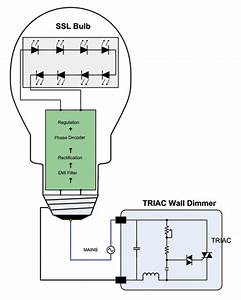 Efficient Dimming For Led Lighting