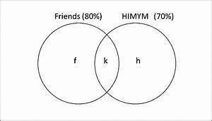 Venn Diagrams Based Maxima