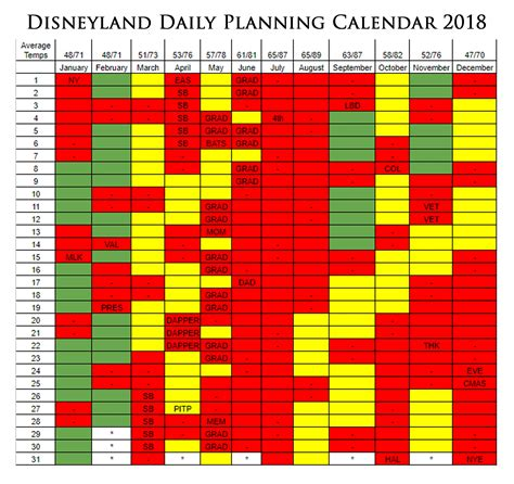 disneyland crowd calendar qualads