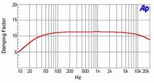 Soundstage  Measurements