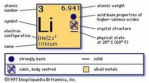 lithium | Definition, Properties, Use, & Facts ...