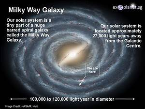 Exoplanet Observatory Pte. Ltd. :: Solar Systems