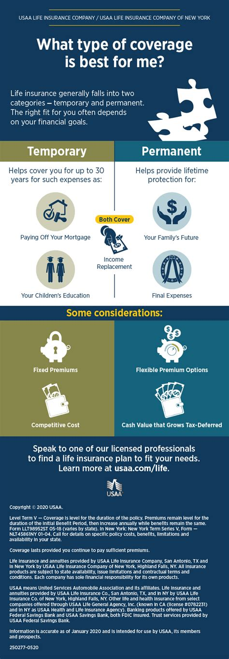 Usaa is an organization founded by military members for military members and their families. Compare Permanent to Term Life Insurance Infographic   USAA