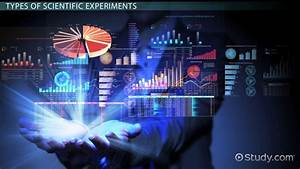 Scientific Experiment  Definition  U0026 Examples