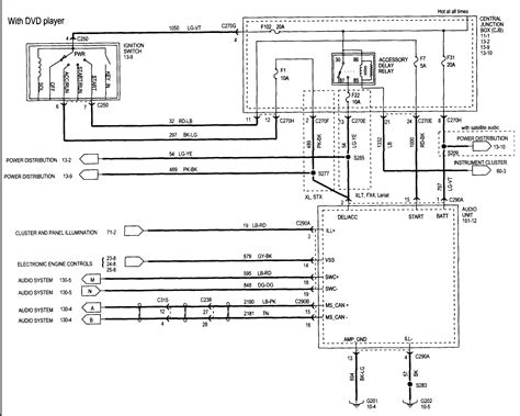 ford fusion wiring diagram stereo diagram
