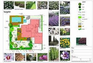 Garten Planen Tipps : gartenprofi plant g rten zum selbst anlegen ~ Lizthompson.info Haus und Dekorationen