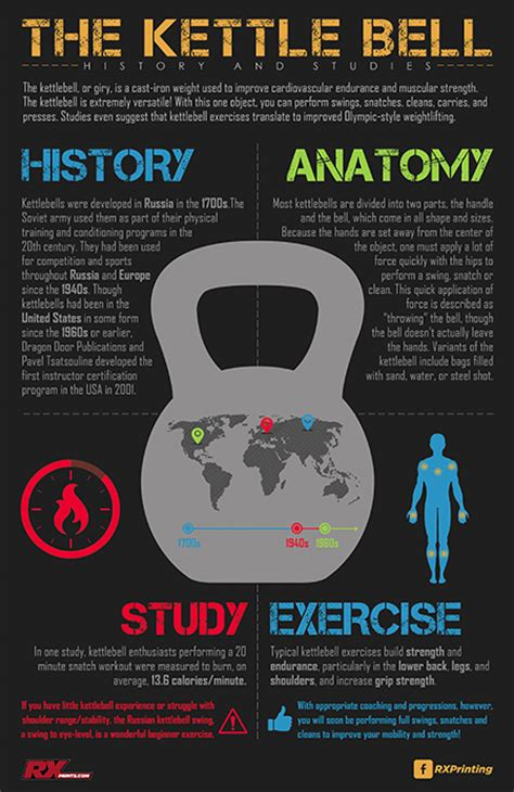 kettlebell benefits workout training kettlebells history why using health should
