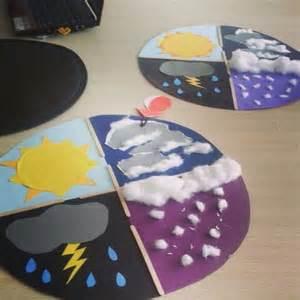Preschool Weather Wheel Craft