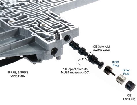 4t65e Apply Clutch Diagram by Kit 45rfe 545rfe 68rfe Solenoid Switch